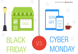 Is Cyber Monday More Popular Than Black Friday?