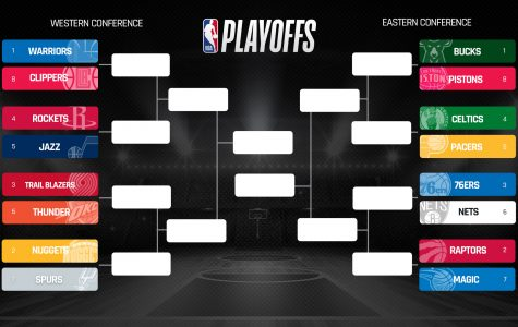 Who Will Come Out on Top in the NBA Playoffs?