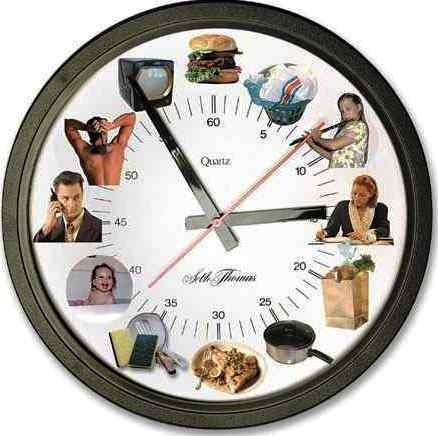 The Best Ways to Manage Your Time